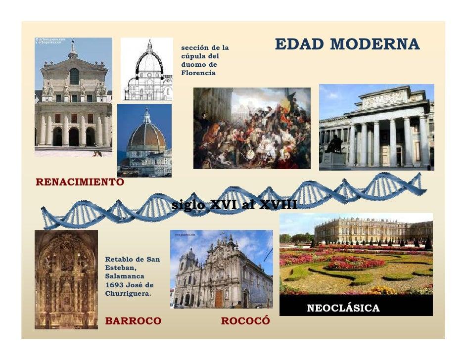 Historia de la arquitectura for Historia de la arquitectura moderna