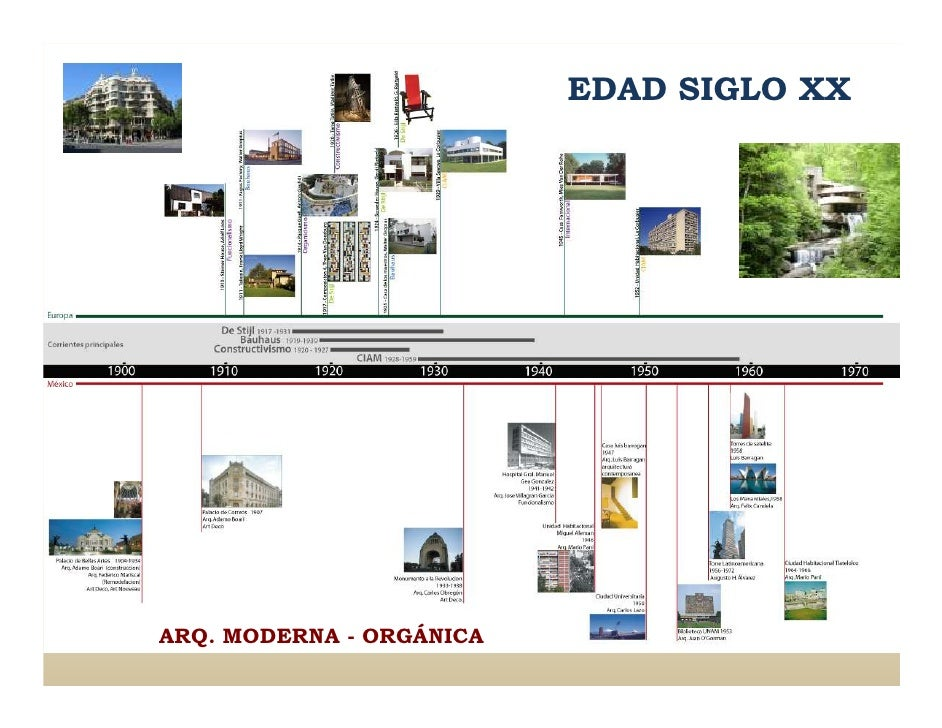 Historia de la arquitectura for Arquitectura en linea