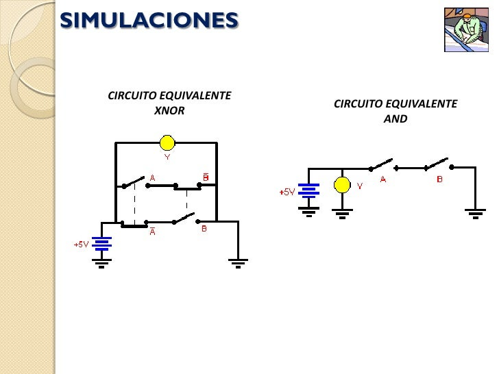 Circuito Xnor : Control de encendido maquinaria industrial por medio