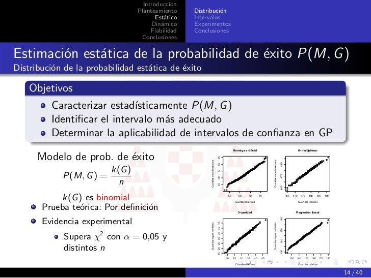 Introducción                                 Planteamiento     Distribución                                        Estátic...