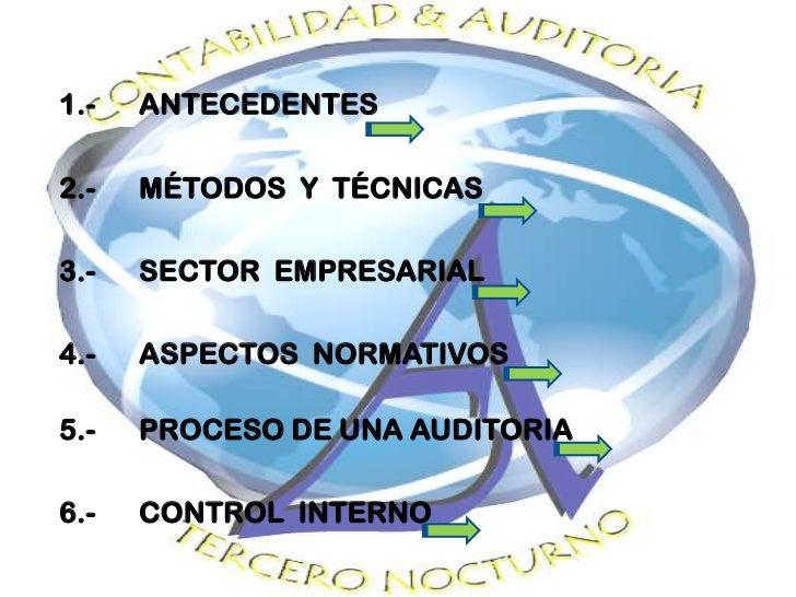 1.-   ANTECEDENTES2.-   MÉTODOS Y TÉCNICAS3.-   SECTOR EMPRESARIAL4.-   ASPECTOS NORMATIVOS5.-   PROCESO DE UNA AUDITORIA6...