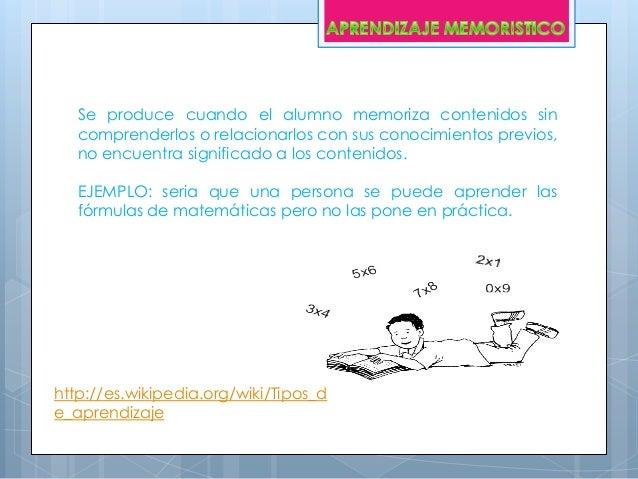 Se produce cuando el alumno memoriza contenidos sincomprenderlos o relacionarlos con sus conocimientos previos,no encuentr...