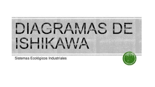 Sistemas Ecológicos Industriales