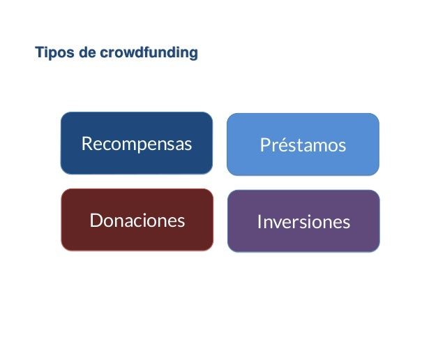 Tipos de crowdfunding Recompensas Préstamos Donaciones Inversiones