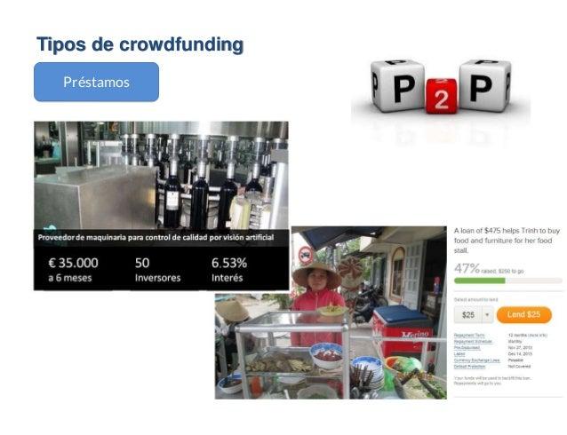 Tipos de crowdfunding Préstamos