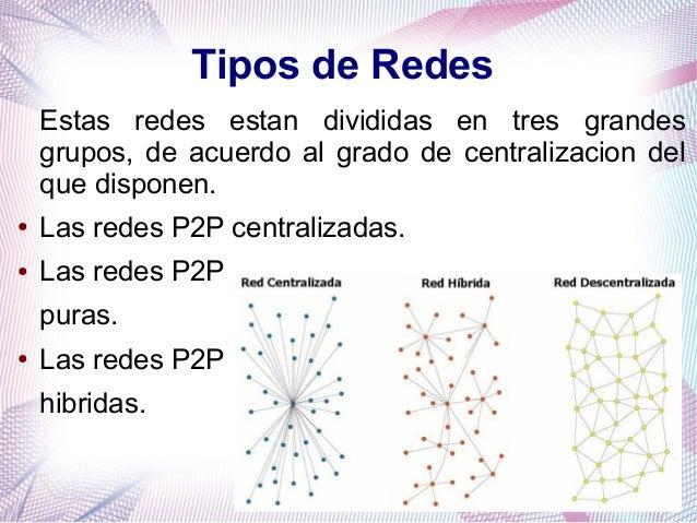 Presentacion Slide 3