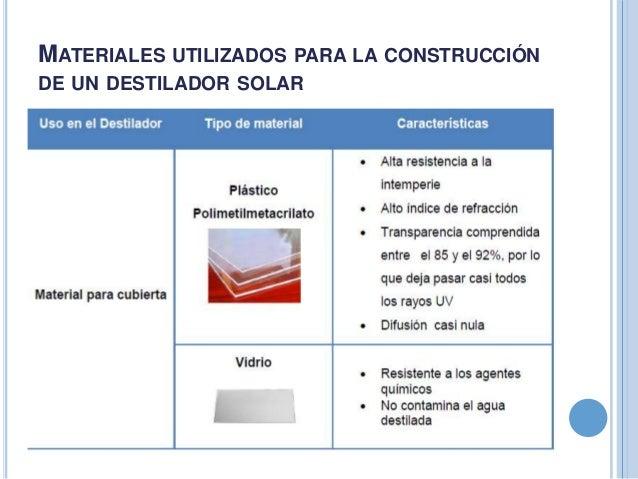 Presentacion - Tipos de materiales de construccion ...