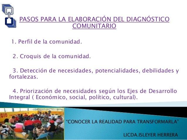 PASOS PARA LA ELABORACIÓN DEL DIAGNÓSTICO  COMUNITARIO  1. Perfil de la comunidad.  2. Croquis de la comunidad.  3. Detecc...