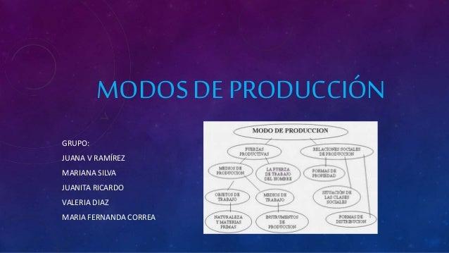 MODOS DE PRODUCCIÓN GRUPO: JUANA V RAMÍREZ MARIANA SILVA JUANITA RICARDO VALERIA DIAZ MARIA FERNANDA CORREA
