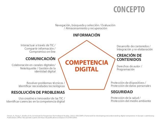 CONCEPTO Ferrari, A., Punie, Y., Brečko, B. N., & Institute for Prospective Technological Studies. (2013). DIGCOMP a frame...