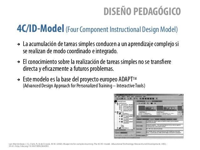 4C/ID-Model(Four Component Instructional Design Model) DISEÑO PEDAGÓGICO ➔ La acumulación de tareas simples conducen a un ...