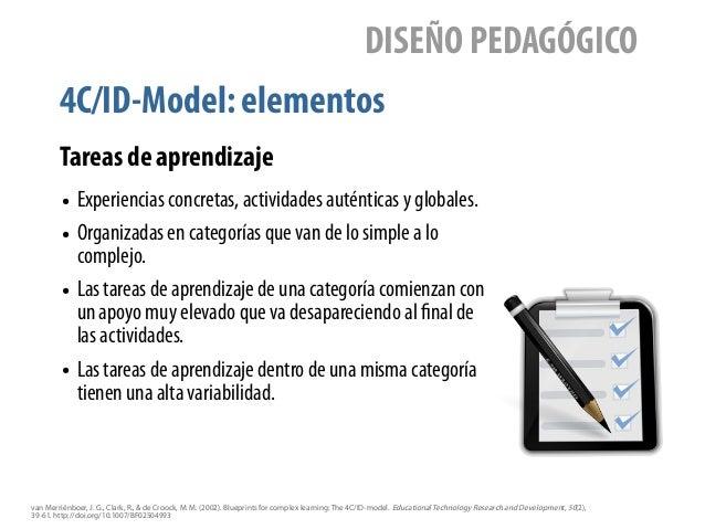 4C/ID-Model: elementos DISEÑO PEDAGÓGICO Tareas de aprendizaje van Merriënboer, J. G., Clark, R., & de Croock, M. M. (2002...