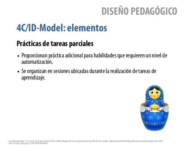 4C/ID-Model: elementos DISEÑO PEDAGÓGICO Prácticas de tareas parciales van Merriënboer, J. G., Clark, R., & de Croock, M. ...