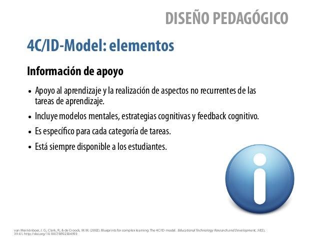 4C/ID-Model: elementos DISEÑO PEDAGÓGICO Información de apoyo van Merriënboer, J. G., Clark, R., & de Croock, M. M. (2002)...
