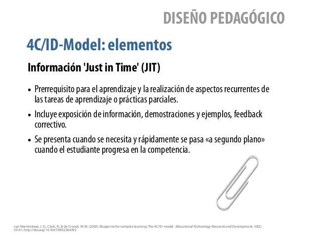 4C/ID-Model: elementos DISEÑO PEDAGÓGICO Información 'Just inTime' (JIT) van Merriënboer, J. G., Clark, R., & de Croock, M...