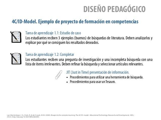 4C/ID-Model. Ejemplo de proyecto de formación en competencias DISEÑO PEDAGÓGICO Tarea de aprendizaje 1.1: Estudio de caso ...