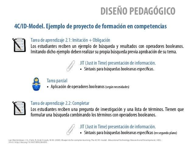 4C/ID-Model. Ejemplo de proyecto de formación en competencias DISEÑO PEDAGÓGICO Tarea de aprendizaje 2.1: Imitación + Obli...