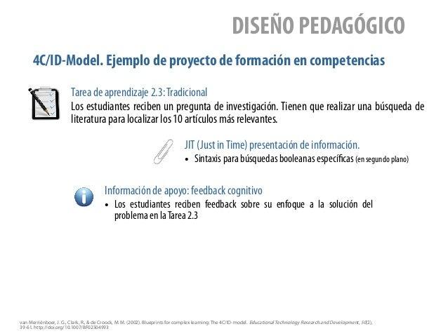 4C/ID-Model. Ejemplo de proyecto de formación en competencias DISEÑO PEDAGÓGICO Tarea de aprendizaje 2.3:Tradicional Los e...