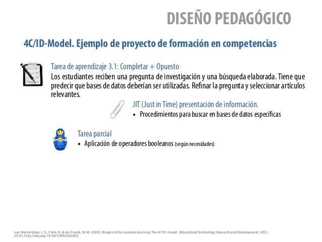 4C/ID-Model. Ejemplo de proyecto de formación en competencias DISEÑO PEDAGÓGICO Tarea de aprendizaje 3.1: Completar + Opue...