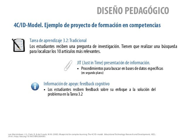 4C/ID-Model. Ejemplo de proyecto de formación en competencias DISEÑO PEDAGÓGICO Tarea de aprendizaje 3.2:Tradicional Los e...