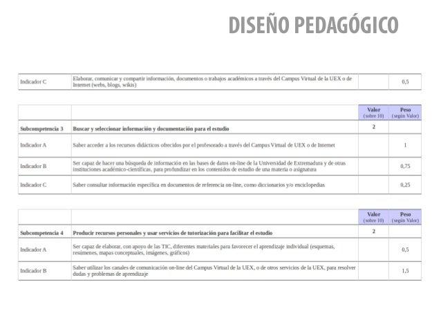 DISEÑO PEDAGÓGICO