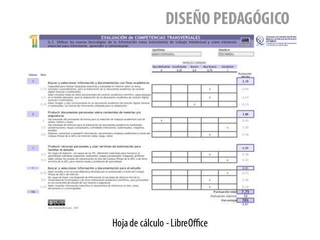 DISEÑO PEDAGÓGICO Hoja de cálculo - LibreOffice