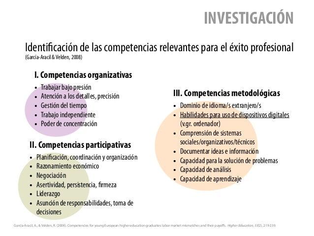 Identificación de las competencias relevantes para el éxito profesional (García-Aracil &Velden, 2008) INVESTIGACIÓN García...