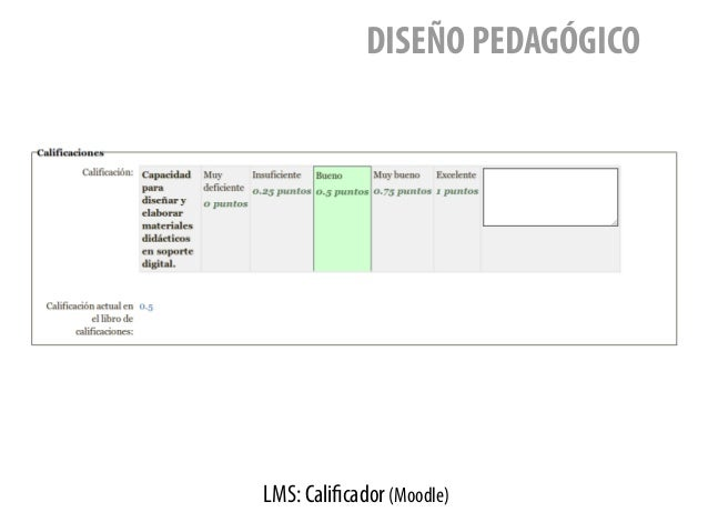 DISEÑO PEDAGÓGICO LMS: Calificador (Moodle)