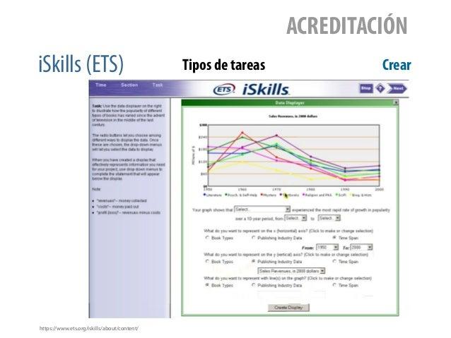 iSkills (ETS) ACREDITACIÓN Tipos de tareas Crear https://www.ets.org/iskills/about/content/
