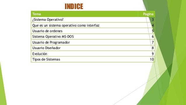 INDICE Tema Pagina ¿Sistema Operativo? 3 Que es un sistema operativo como interfaz 4 Usuario de ordenes 5 Sistema Operativ...