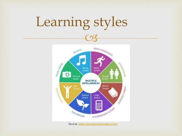 understanding inclusive learning and teaching in lifelong learning essay Inclusive learning and adult education group for continuing education and lifelong learning and was helpful and understanding, unlike other essay.