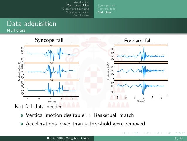 Introduction Data acquisition Classifiers trainning Model evaluation Conclusions Syncope falls Forward falls Null class Dat...