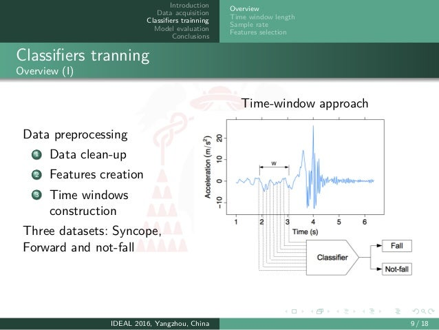 Introduction Data acquisition Classifiers trainning Model evaluation Conclusions Overview Time window length Sample rate Fe...