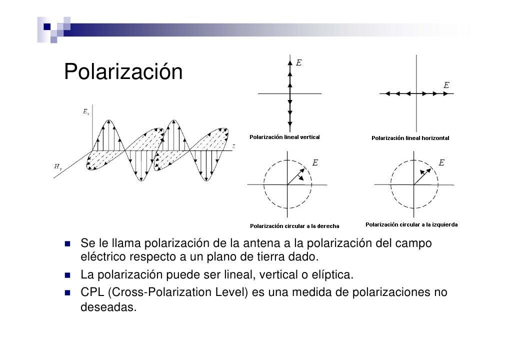 890681595 Resultado de imagen para polarizacion de una antena