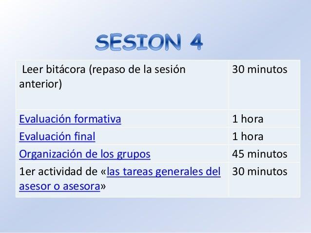 Leer bitácora (repaso de la sesión anterior) 30 minutos Las tareas del asesor y asesora 45 minutos Las tareas del asesor d...