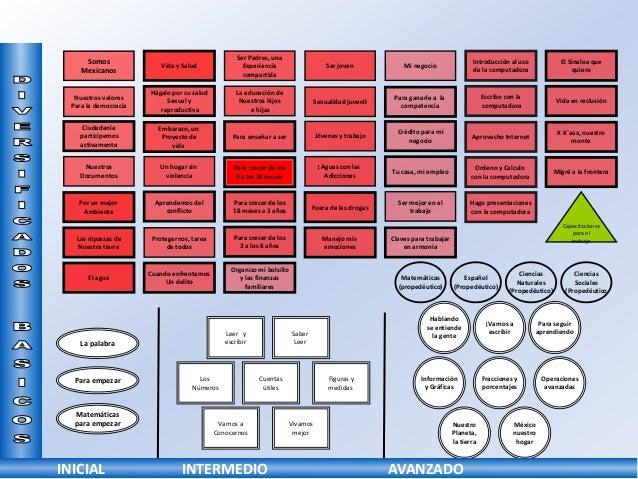 Equipo 1 Preparar la asesoría (161-178) Equipo 2 Favorecer un ambiente adecuado de trabajo (179-184) Equipo 3 Acompañar y ...