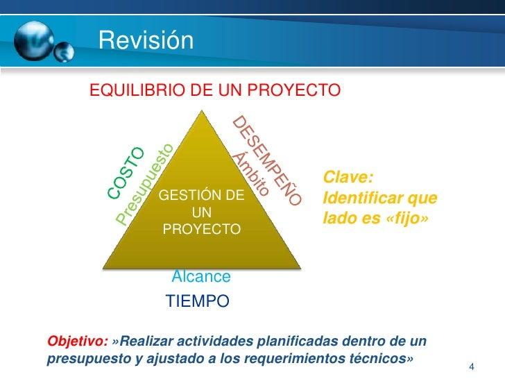 Un proyecto debe gestionarse por medio de:</li></ul>Planeación de actividades<br />Identificación y Organización de recurs...
