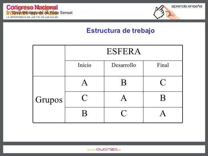 """"""" Contes Viatgers"""" Grup Mediaguide de Rosa Sensat Estructura de trebajo Grupos Final Desarrollo Inicio A C B B A C C B A E..."""