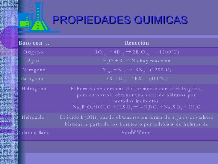 Presentacion del grupo iiia1 3 propiedades quimicas urtaz Image collections