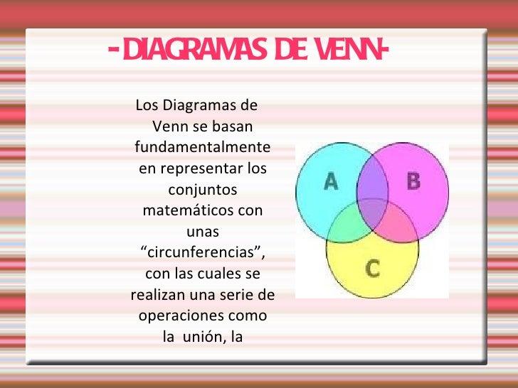-DIAGRAM DE VENN-        AS  Los Diagramas de     Venn se basan  fundamentalmente   en representar los        conjuntos   ...