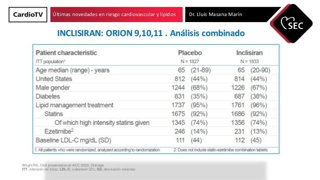 Últimas novedades en riesgo cardiovascular y lípidos Dr. Lluís Masana Marín Wright RS. Oral presentation at ACC 2020, Chic...