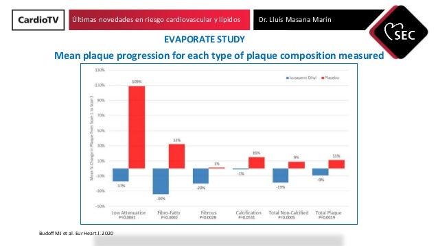Últimas novedades en riesgo cardiovascular y lípidos Dr. Lluís Masana Marín Mean plaque progression for each type of plaqu...