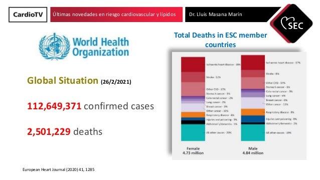 Últimas novedades en riesgo cardiovascular y lípidos Dr. Lluís Masana Marín European Heart Journal (2020) 41, 1285 Total D...