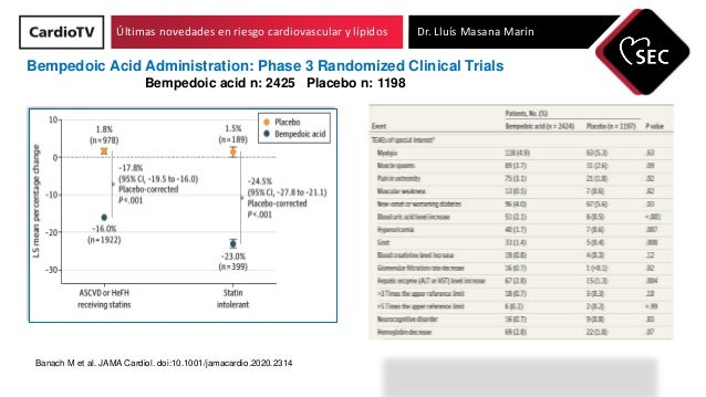Últimas novedades en riesgo cardiovascular y lípidos Dr. Lluís Masana Marín Bempedoic Acid Administration: Phase 3 Randomi...