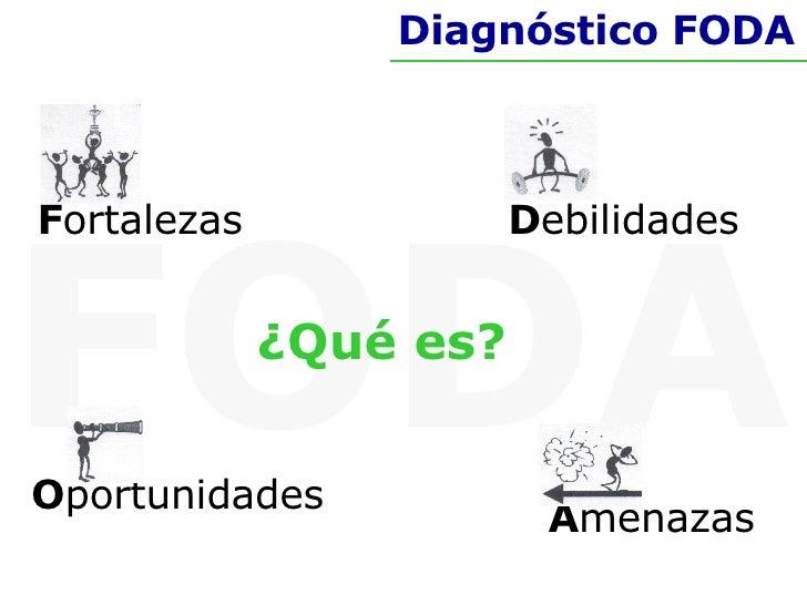 FODA Diagnóstico FODA ¿Qué es?   F ortalezas  O portunidades  D ebilidades A menazas