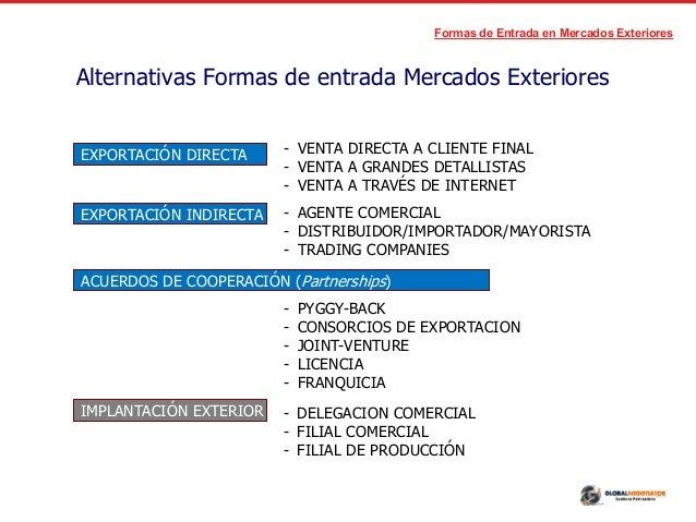 Que es el marketing internacional definicion y estrategias for Definicion exterior