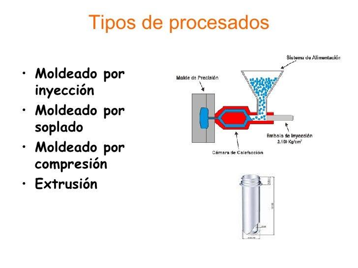 Tipos de procesados <ul><li>Moldeado por inyección </li></ul><ul><li>Moldeado por soplado </li></ul><ul><li>Moldeado por c...