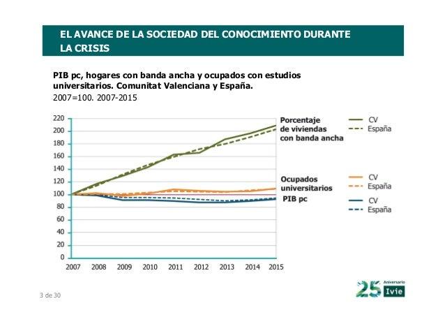 La Contribución Socioeconómica de la Universidades Pública Valencianas. Tercera edición. 2016 Slide 3