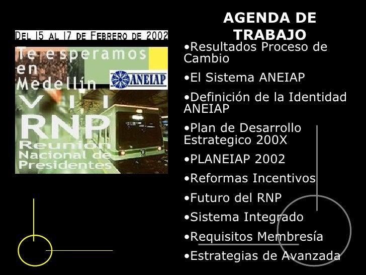 AGENDA DE TRABAJO <ul><li>Resultados Proceso de Cambio </li></ul><ul><li>El Sistema ANEIAP </li></ul><ul><li>Definición de...