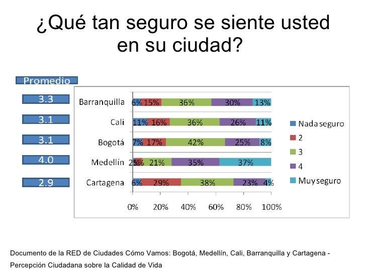 ¿Qué tan seguro se siente usted en su ciudad?  Documento de la RED de Ciudades Cómo Vamos: Bogotá, Medellín, Cali, Barranq...